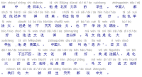 Initiation au mandarin : version